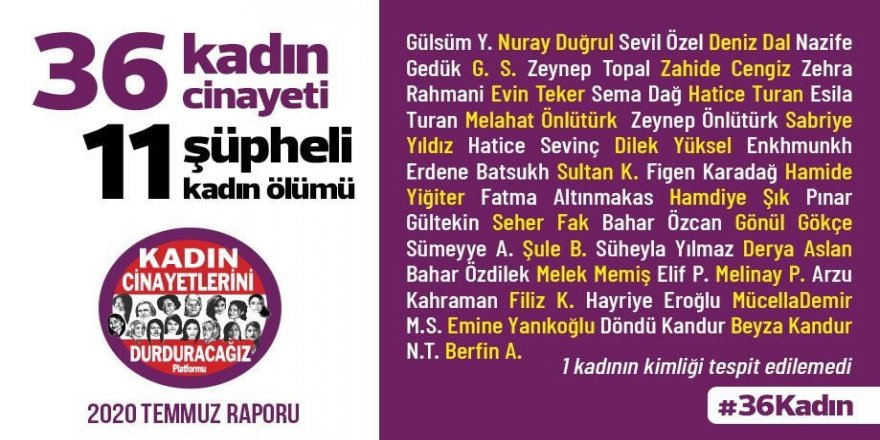 Türkiye'de Temmuz'da erkekler 36 kadını katletti