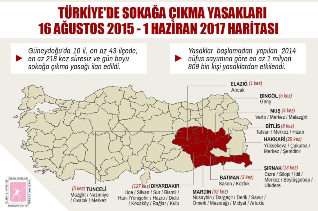 Sokağa çıkma yasaklarından en az 1 milyon 809 bin kişi etkilendi