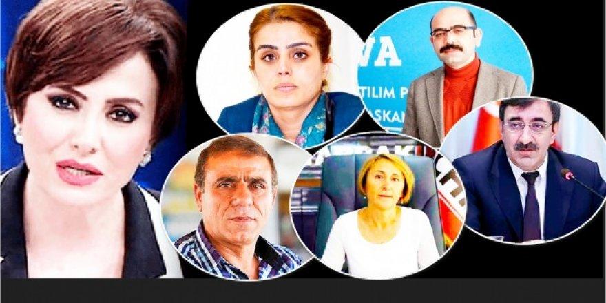 """""""Kürtçe 20 milyon vatandaşın anadilidir"""""""