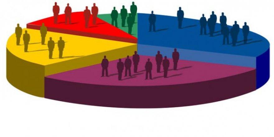 Emax: Kürt illerindeki anket sonuçlerını açıkladı