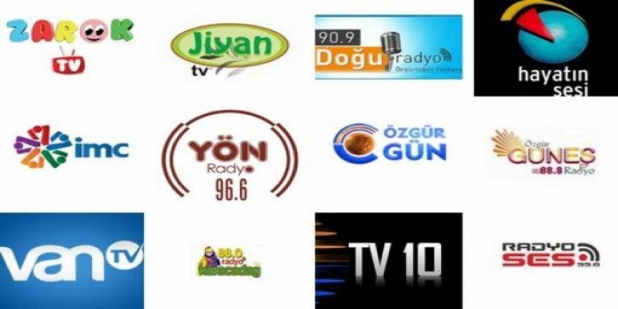 KHK ile kapatılan TV'nin programcılarına ve katılımcılarına dava açıldı