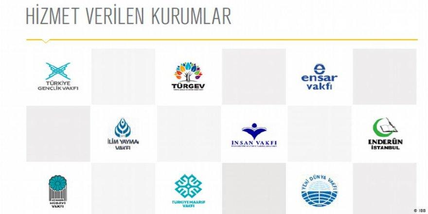 Vakıflar İçin, AKP'li İlçe Belediyeleri Seferber Oldu